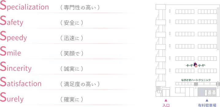 """メディカル・セブンの理念は7つの """" S """""""